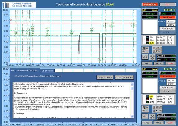 Blood pressure software