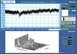korisnički program za akviziciju podataka